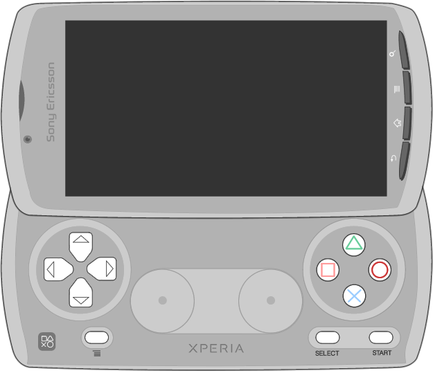 Picture of the Xperia Play controller